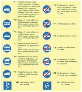 Wijzigingen in het verkeer in 2015: 14 nieuwe verkeersborden